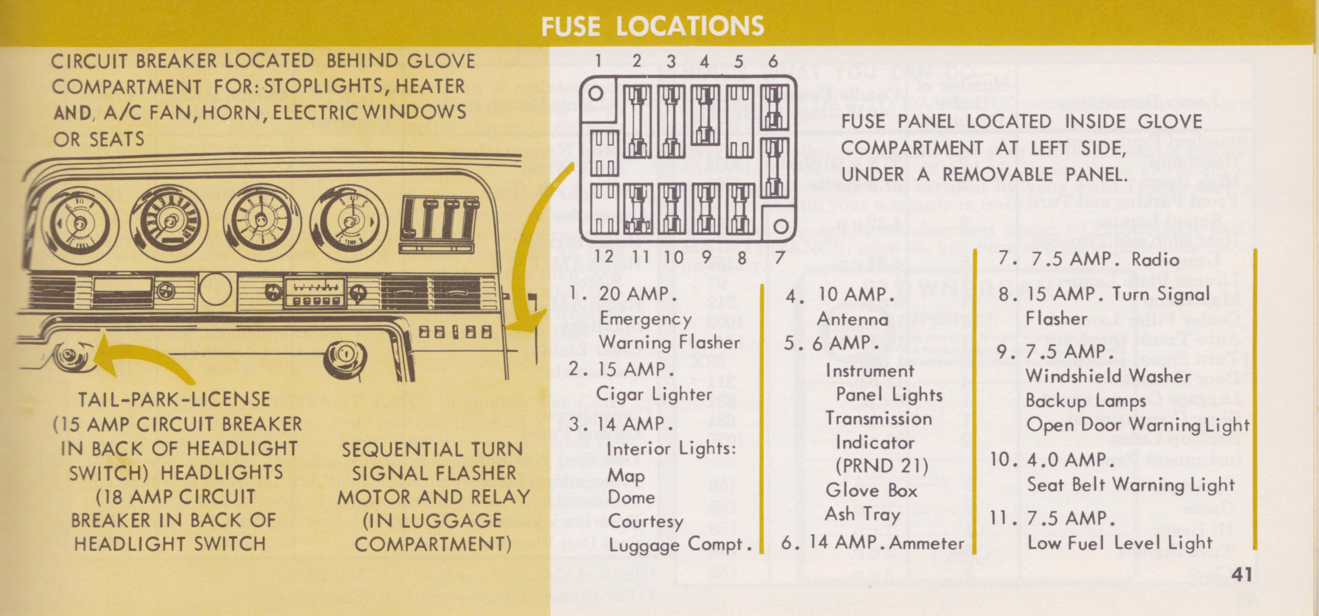 Ford Thunderbird Owners Manual Pdf Download 2003 Fuse Box Tagsford 2004 Downloadford Downloadservice Fusion 2006