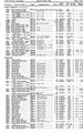 1918 Ford Parts List-09.jpg