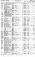 1918 Ford Parts List-03.jpg