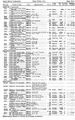 1918 Ford Parts List-05.jpg