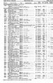 1918 Ford Parts List-07.jpg