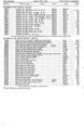 1918 Ford Parts List-16.jpg
